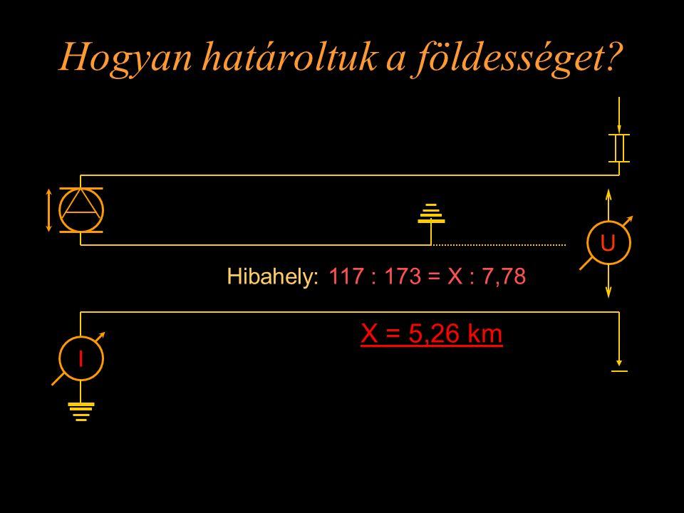 Hogyan határoltuk a földességet? I Hibahely: 117 : 173 = X : 7,78 X = 5,26 km U Rétlaki Győző: Méretezés_1
