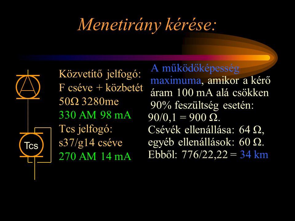 Menetirány kérése: Közvetítő jelfogó: F cséve + közbetét 50Ω 3280me 330 AM 98 mA Tcs jelfogó: s37/g14 cséve 270 AM 14 mA A működőképesség maximuma, am