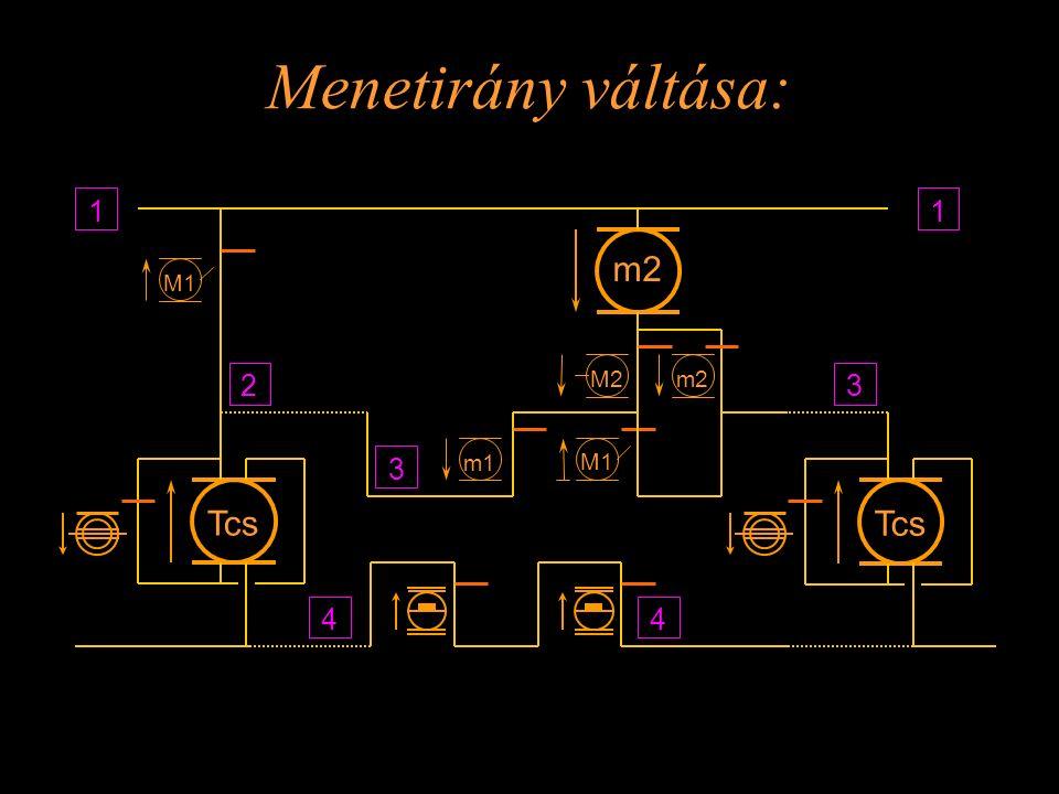 Menetirány váltása: Tcs 44 1 m2 m1 Tcs 1 m2 3 23 M1 M2 Rétlaki Győző: Méretezés_1