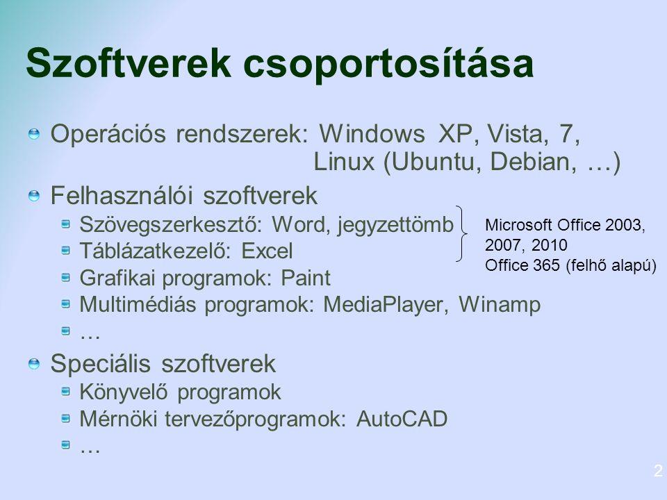 Szoftverek csoportosítása Operációs rendszerek: Windows XP, Vista, 7, Linux (Ubuntu, Debian, …) Felhasználói szoftverek Szövegszerkesztő: Word, jegyzettömb Táblázatkezelő: Excel Grafikai programok: Paint Multimédiás programok: MediaPlayer, Winamp … Speciális szoftverek Könyvelő programok Mérnöki tervezőprogramok: AutoCAD … Microsoft Office 2003, 2007, 2010 Office 365 (felhő alapú) 2