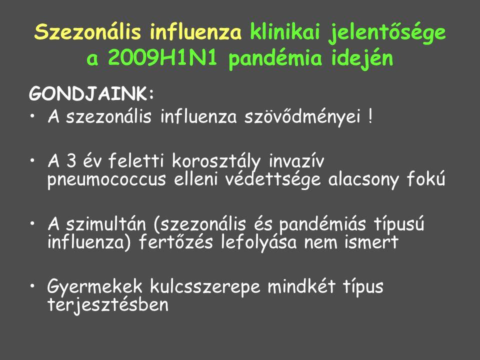 Szezonális influenza klinikai jelentősége a 2009H1N1 pandémia idején GONDJAINK: A szezonális influenza szövődményei .