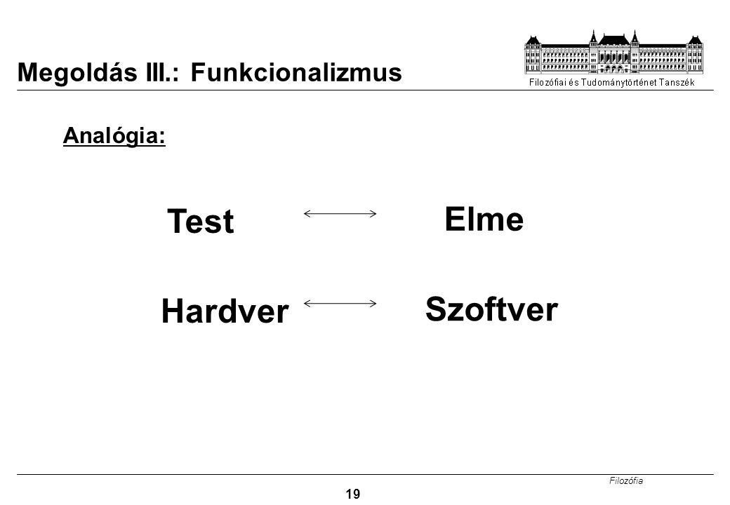 Filozófia 19 Megoldás III.: Funkcionalizmus Analógia: Test Elme Hardver Szoftver