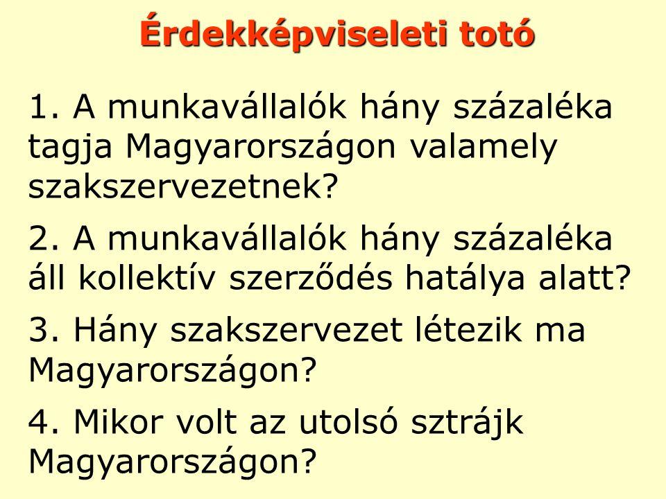 Érdekképviseleti totó 1. A munkavállalók hány százaléka tagja Magyarországon valamely szakszervezetnek? 2. A munkavállalók hány százaléka áll kollektí