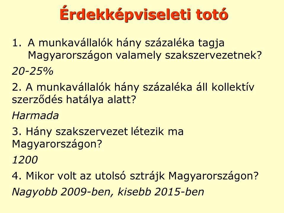 Érdekképviseleti totó 1.A munkavállalók hány százaléka tagja Magyarországon valamely szakszervezetnek? 20-25% 2. A munkavállalók hány százaléka áll ko