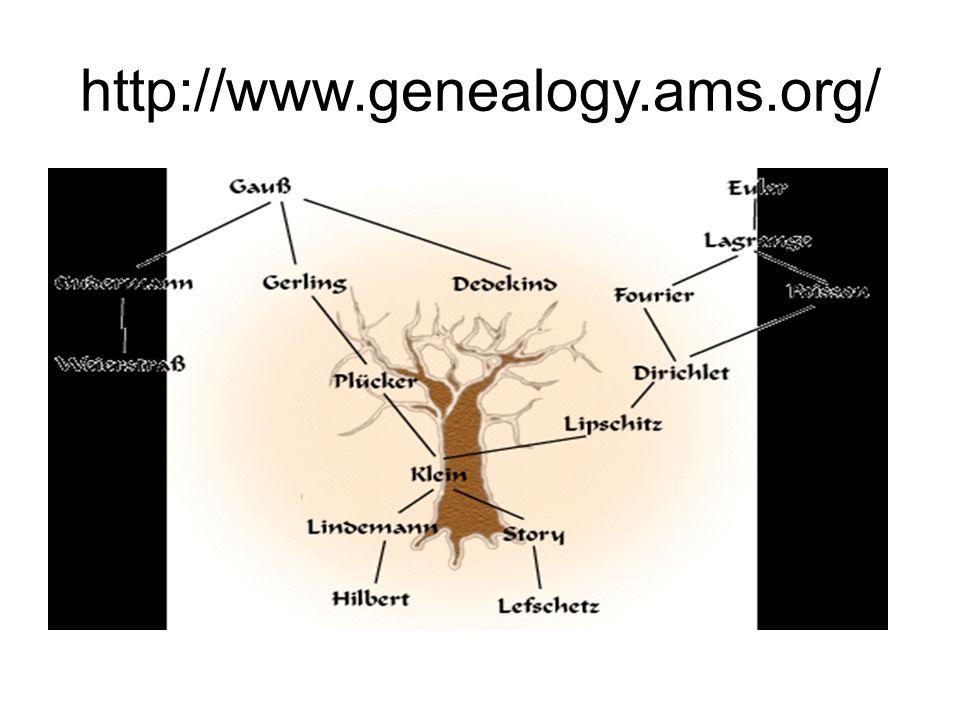 http://www.genealogy.ams.org/