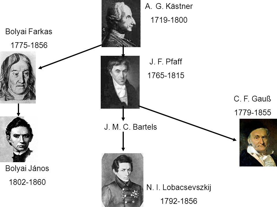 J. F. Pfaff 1765-1815 Bolyai Farkas 1775-1856 A.G. Kästner 1719-1800 Bolyai János 1802-1860 J. M. C. Bartels N. I. Lobacsevszkij 1792-1856 C. F. Gauß