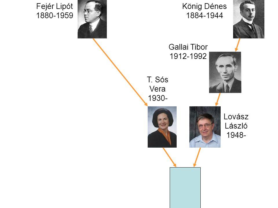Fejér Lipót 1880-1959 König Dénes 1884-1944 Gallai Tibor 1912-1992 T. Sós Vera 1930- Lovász László 1948-