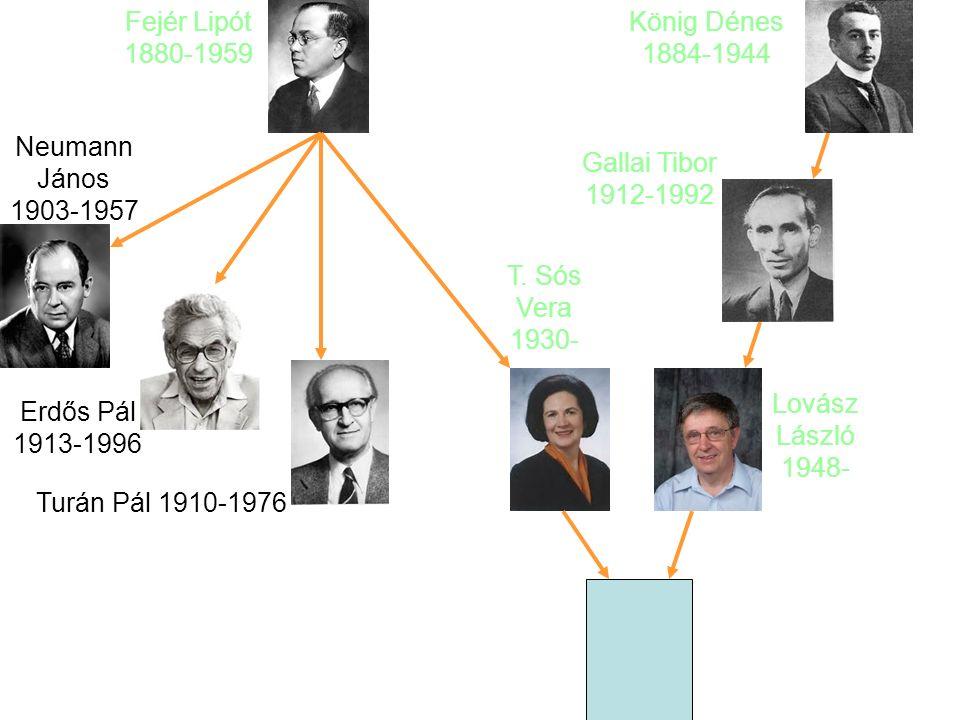 Fejér Lipót 1880-1959 Neumann János 1903-1957 Erdős Pál 1913-1996 Turán Pál 1910-1976 König Dénes 1884-1944 Gallai Tibor 1912-1992 T. Sós Vera 1930- L