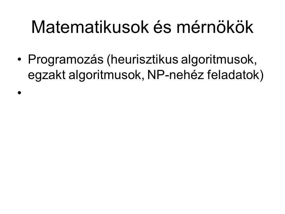 Matematikusok és mérnökök Programozás (heurisztikus algoritmusok, egzakt algoritmusok, NP-nehéz feladatok)