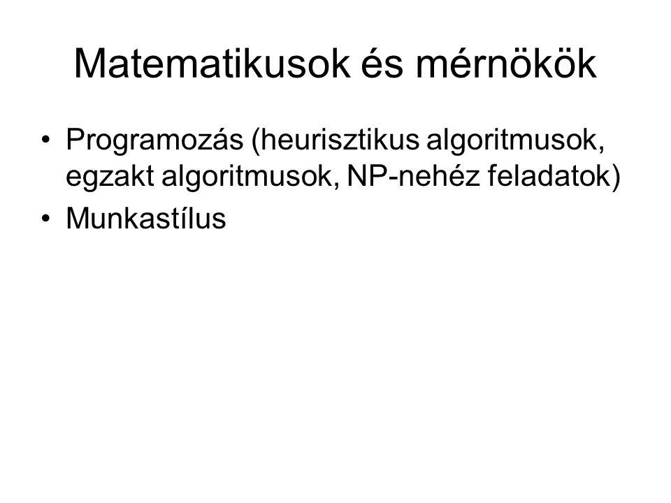 Matematikusok és mérnökök Programozás (heurisztikus algoritmusok, egzakt algoritmusok, NP-nehéz feladatok) Munkastílus