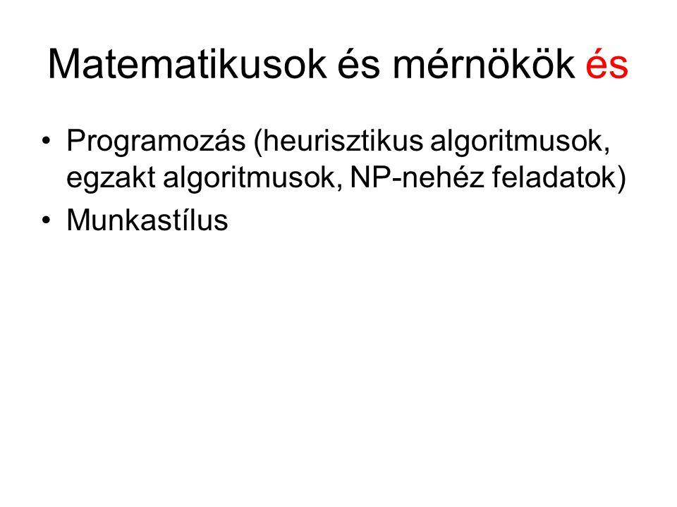 Matematikusok és mérnökök és Programozás (heurisztikus algoritmusok, egzakt algoritmusok, NP-nehéz feladatok) Munkastílus