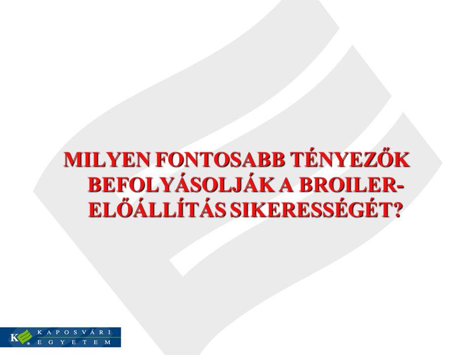 A BROJLER-ELŐÁLLÍTÁS SIKERESSÉGÉT BEFOLYÁSOLÓ FŐBB KOPMPONENSEK (Wunderlich és mtsai, 2013)