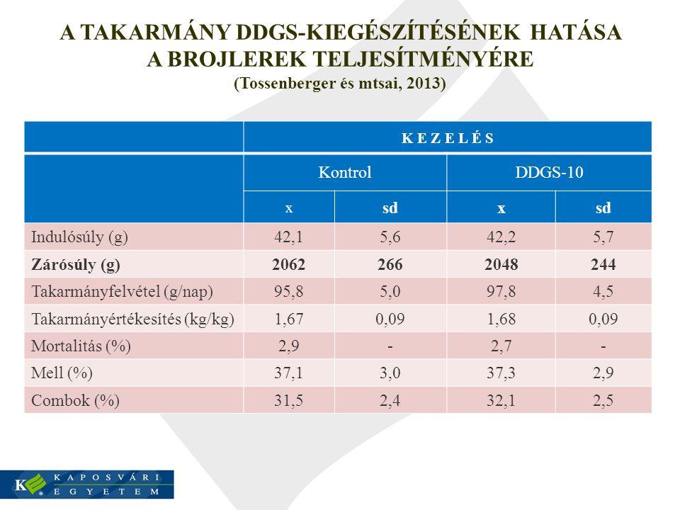 A TAKARMÁNY DDGS-KIEGÉSZÍTÉSÉNEK HATÁSA A BROJLEREK TELJESÍTMÉNYÉRE (Tossenberger és mtsai, 2013) K E Z E L É S KontrolDDGS-10 x sdx Indulósúly (g) 42