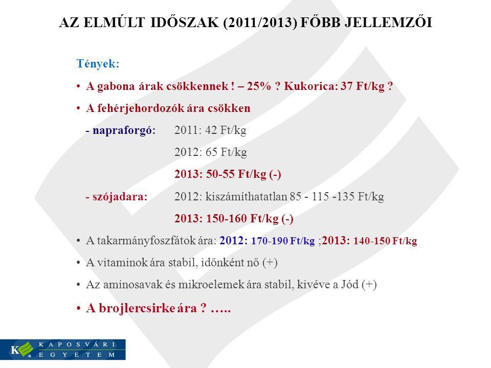 AZ ELMÚLT IDŐSZAK (2011/2013) FŐBB JELLEMZŐI Tények: A gabona árak csökkennek ! – 25% ? Kukorica: 37 Ft/kg ? A fehérjehordozók ára csökken - napraforg