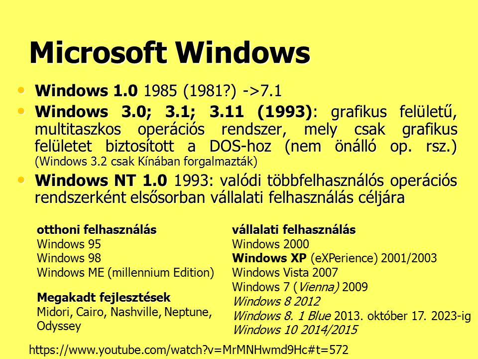 Microsoft Windows Windows 1.0 1985 (1981?) ->7.1 Windows 1.0 1985 (1981?) ->7.1 Windows 3.0; 3.1; 3.11 (1993): grafikus felületű, multitaszkos operáci