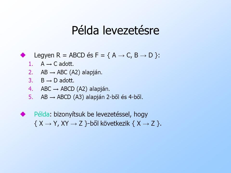 Példa levezetésre uLegyen R = ABCD és F = { A → C, B → D }: 1.A → C adott. 2.AB → ABC (A2) alapján. 3.B → D adott. 4.ABC → ABCD (A2) alapján. 5.AB → A