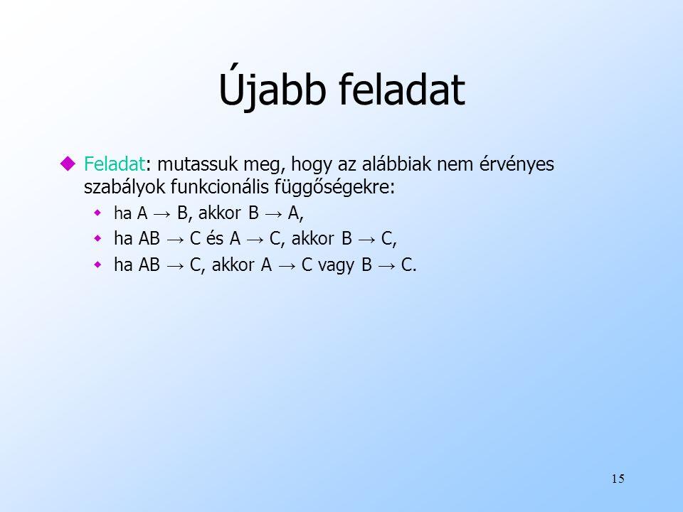 Újabb feladat u Feladat: mutassuk meg, hogy az alábbiak nem érvényes szabályok funkcionális függőségekre: w ha A → B, akkor B → A, w ha AB → C és A →
