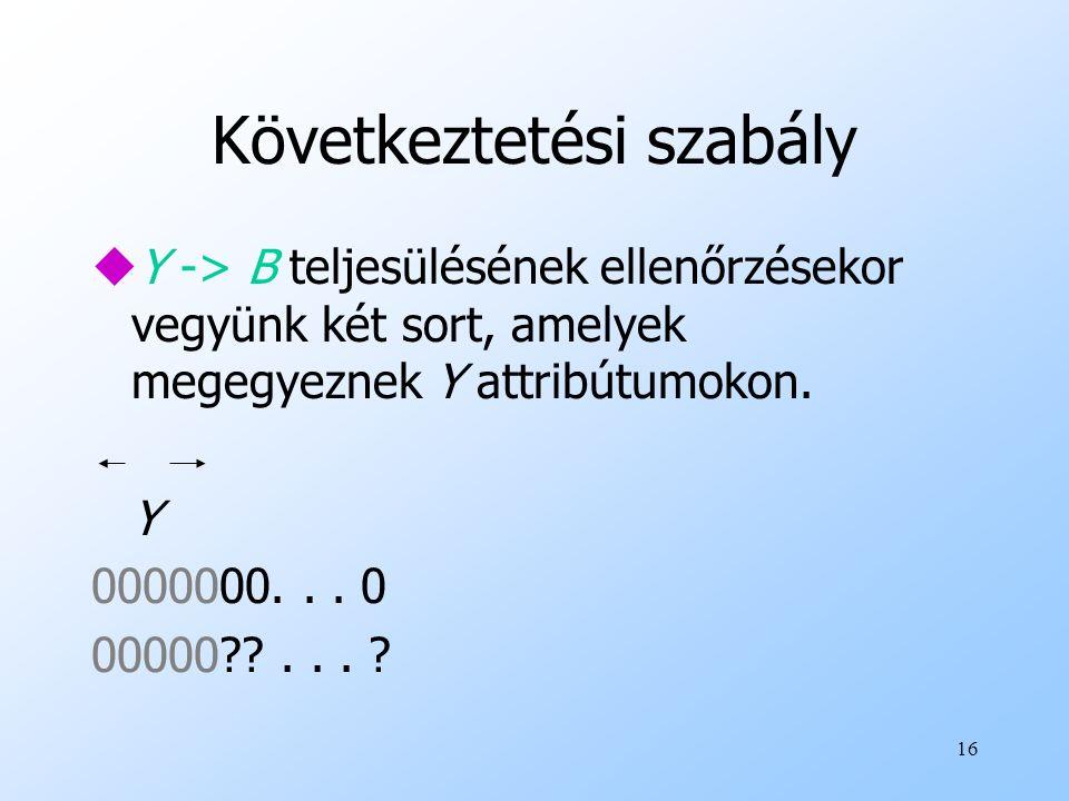 16 Következtetési szabály uY -> B teljesülésének ellenőrzésekor vegyünk két sort, amelyek megegyeznek Y attribútumokon. Y 0000000... 0 00000??... ?