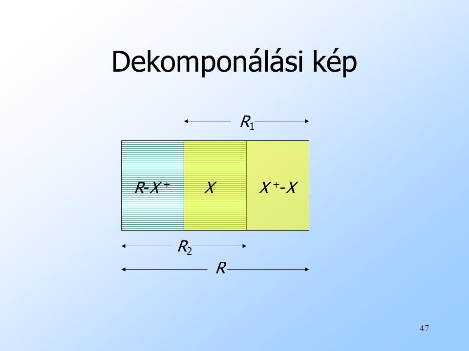 47 Dekomponálási kép R-X +R-X + XX +-XX +-X R2R2 R1R1 R