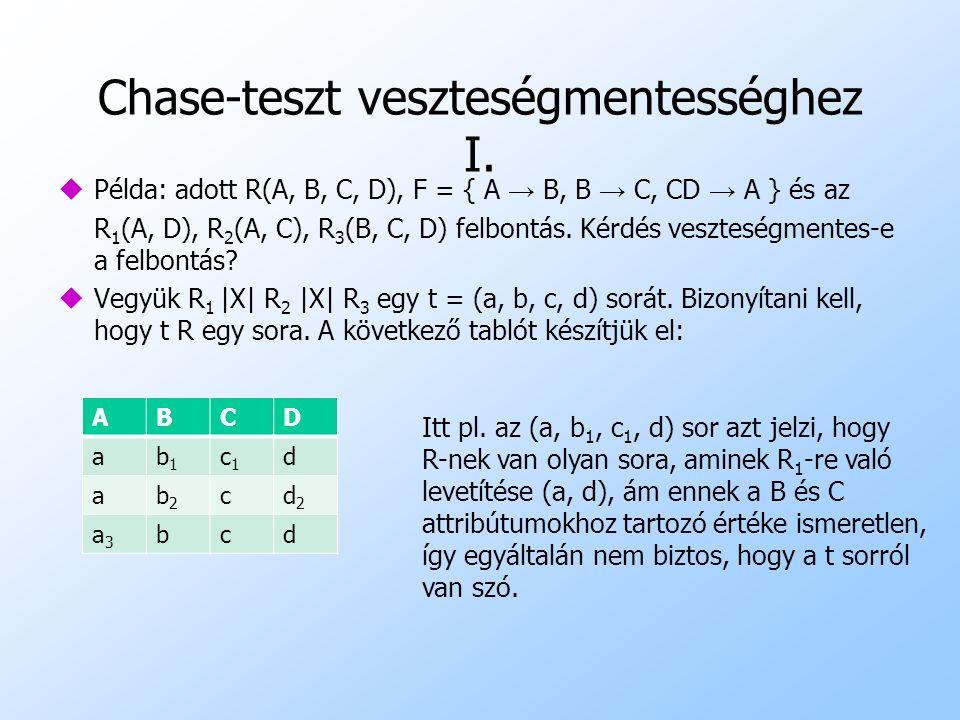 Chase-teszt veszteségmentességhez I. uPélda: adott R(A, B, C, D), F = { A → B, B → C, CD → A } és az R 1 (A, D), R 2 (A, C), R 3 (B, C, D) felbontás.