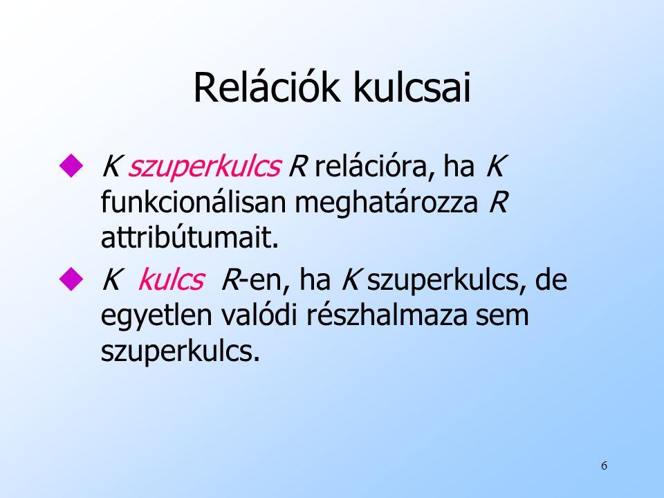 6 Relációk kulcsai uK szuperkulcs R relációra, ha K funkcionálisan meghatározza R attribútumait. uK kulcs R-en, ha K szuperkulcs, de egyetlen valódi r