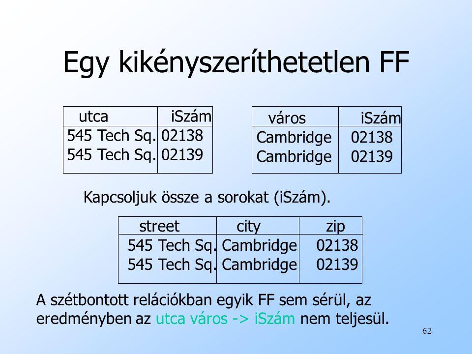 62 Egy kikényszeríthetetlen FF utca iSzám 545 Tech Sq.02138 545 Tech Sq.02139 város iSzám Cambridge02138 Cambridge02139 Kapcsoljuk össze a sorokat (iS