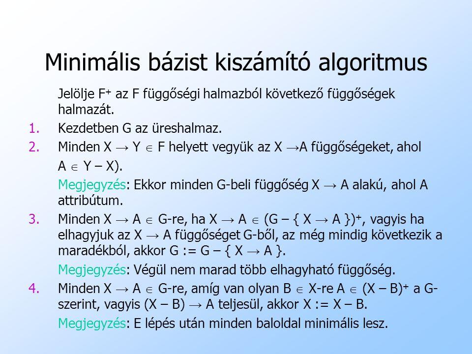 Minimális bázist kiszámító algoritmus Jelölje F + az F függőségi halmazból következő függőségek halmazát. 1.Kezdetben G az üreshalmaz. 2.Minden X → Y