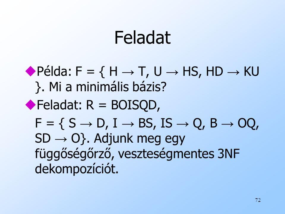 Feladat u Példa: F = { H → T, U → HS, HD → KU }. Mi a minimális bázis? u Feladat: R = BOISQD, F = { S → D, I → BS, IS → Q, B → OQ, SD → O}. Adjunk meg