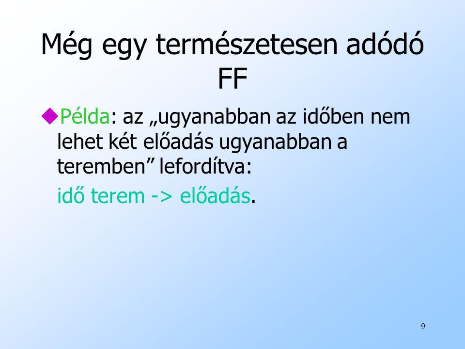 """9 Még egy természetesen adódó FF uPélda: az """"ugyanabban az időben nem lehet két előadás ugyanabban a teremben"""" lefordítva: idő terem -> előadás."""