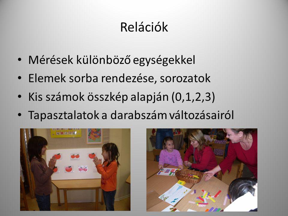 Relációk Mérések különböző egységekkel Elemek sorba rendezése, sorozatok Kis számok összkép alapján (0,1,2,3) Tapasztalatok a darabszám változásairól