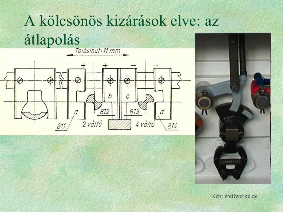 A kölcsönös kizárások elve: az átlapolás Kép: stellwerke.de