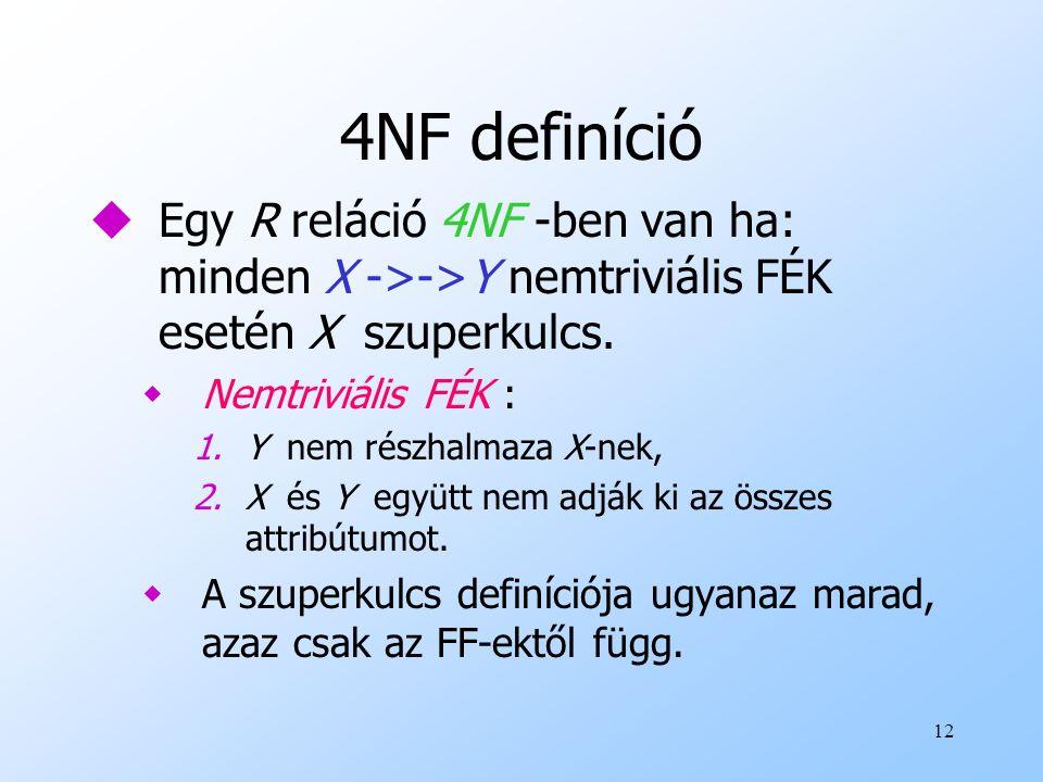 12 4NF definíció uEgy R reláció 4NF -ben van ha: minden X ->->Y nemtriviális FÉK esetén X szuperkulcs. wNemtriviális FÉK : 1.Y nem részhalmaza X-nek,