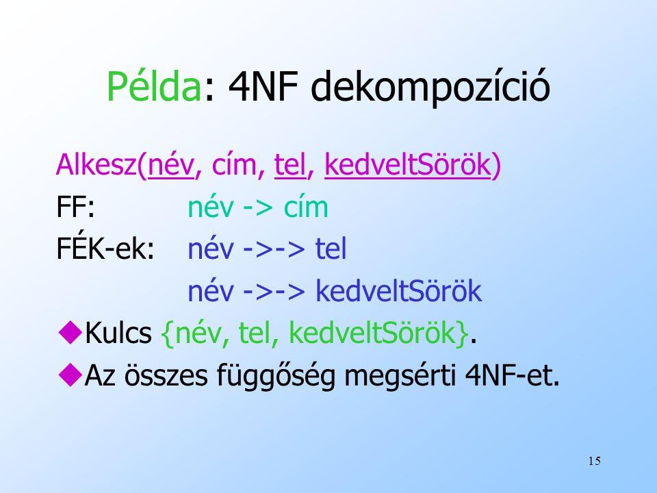 15 Példa: 4NF dekompozíció Alkesz(név, cím, tel, kedveltSörök) FF: név -> cím FÉK-ek: név ->-> tel név ->-> kedveltSörök uKulcs {név, tel, kedveltSörö