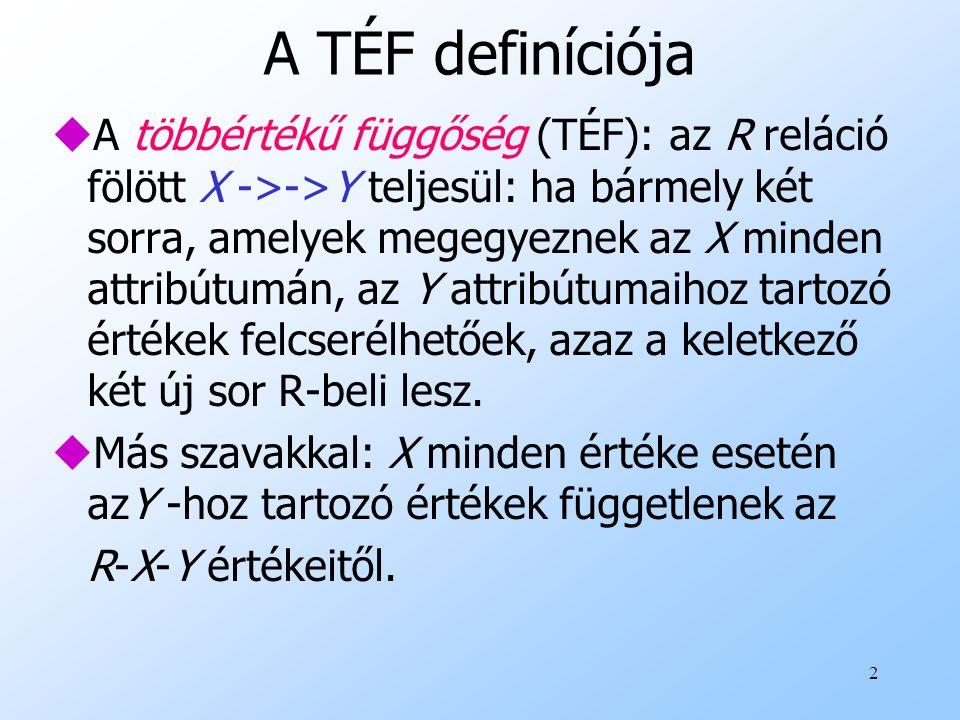 2 A TÉF definíciója uA többértékű függőség (TÉF): az R reláció fölött X ->->Y teljesül: ha bármely két sorra, amelyek megegyeznek az X minden attribút