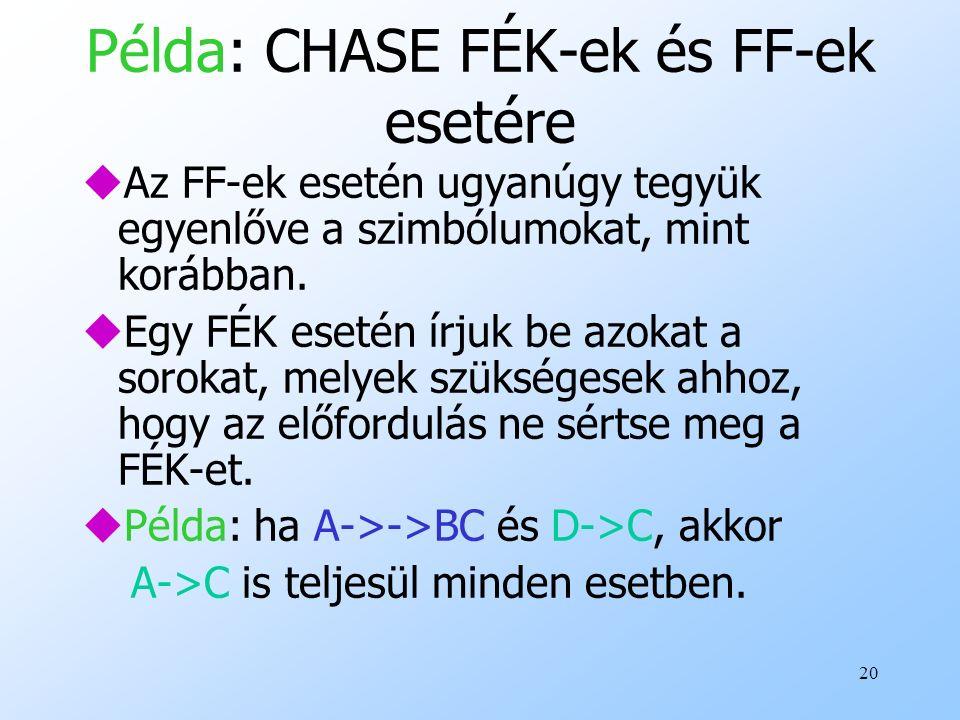 20 Példa: CHASE FÉK-ek és FF-ek esetére uAz FF-ek esetén ugyanúgy tegyük egyenlőve a szimbólumokat, mint korábban. uEgy FÉK esetén írjuk be azokat a s