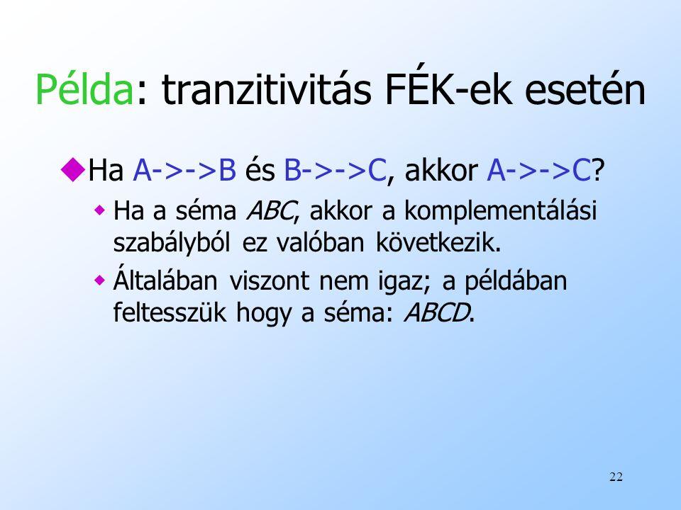 22 Példa: tranzitivitás FÉK-ek esetén uHa A->->B és B->->C, akkor A->->C? wHa a séma ABC, akkor a komplementálási szabályból ez valóban következik. wÁ