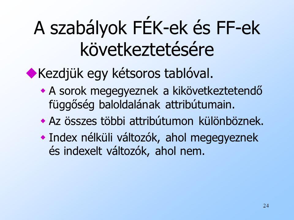 24 A szabályok FÉK-ek és FF-ek következtetésére uKezdjük egy kétsoros tablóval. wA sorok megegyeznek a kikövetkeztetendő függőség baloldalának attribú