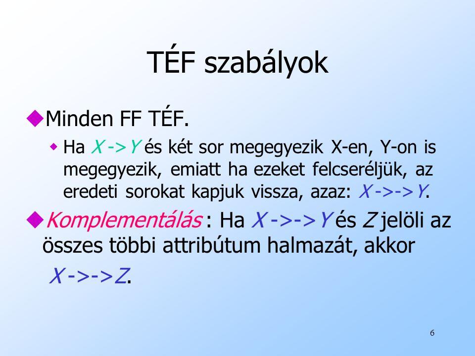6 TÉF szabályok uMinden FF TÉF. wHa X ->Y és két sor megegyezik X-en, Y-on is megegyezik, emiatt ha ezeket felcseréljük, az eredeti sorokat kapjuk vis