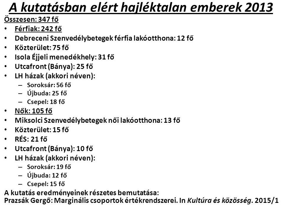 A kutatásban elért hajléktalan emberek 2013 Összesen: 347 fő Férfiak: 242 fő Debreceni Szenvedélybetegek férfia lakóotthona: 12 fő Közterület: 75 fő I