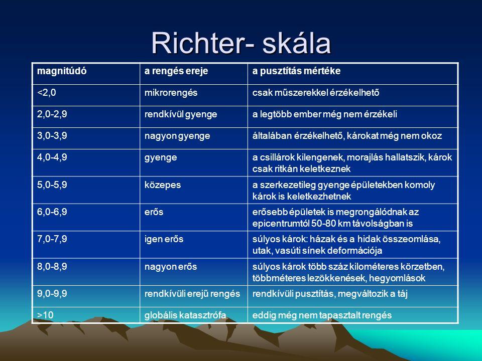 Richter- skála magnitúdóa rengés erejea pusztítás mértéke <2,0mikrorengéscsak műszerekkel érzékelhető 2,0 ‑ 2,9 rendkívül gyengea legtöbb ember még ne