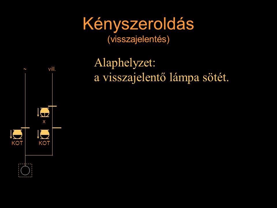 Kényszeroldás (visszajelentés) Alaphelyzet: a visszajelentő lámpa sötét. Rétlaki Győző: D-55 állomás_E ~vill. x KOT