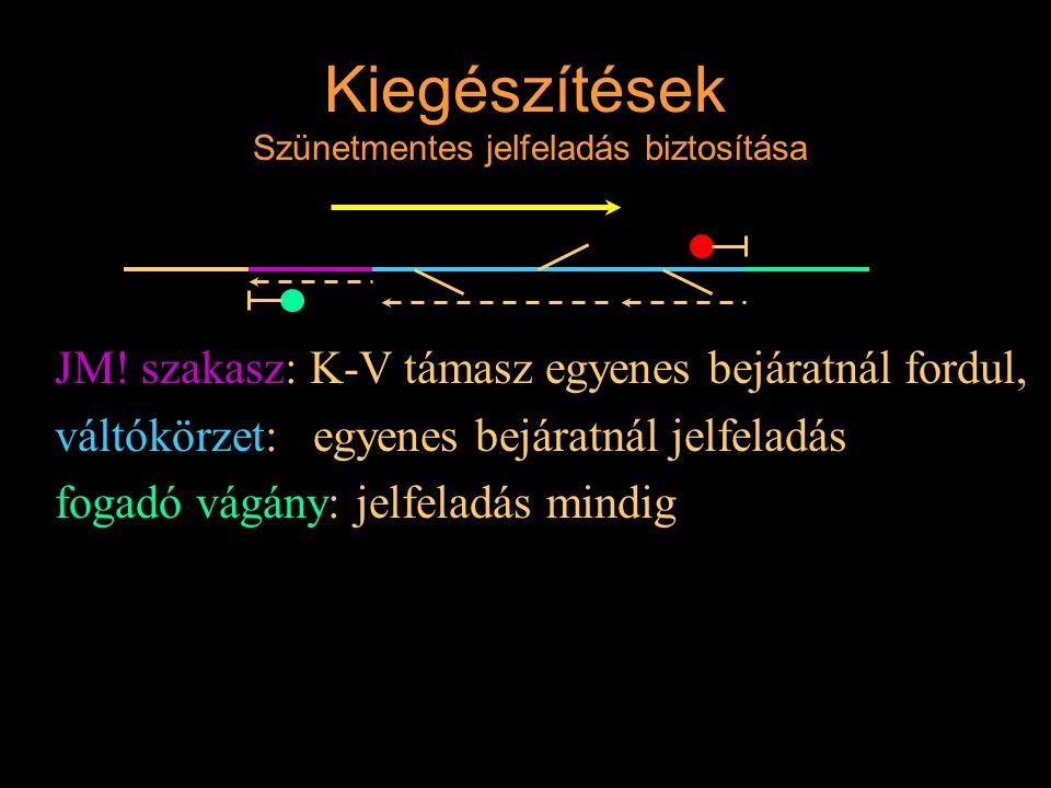 Kiegészítések Szünetmentes jelfeladás biztosítása JM! szakasz: K-V támasz egyenes bejáratnál fordul, váltókörzet: egyenes bejáratnál jelfeladás fogadó