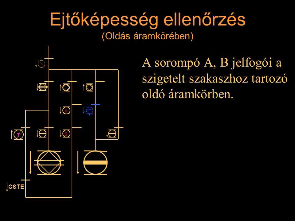 Ejtőképesség ellenőrzés (Oldás áramkörében) A sorompó A, B jelfogói a szigetelt szakaszhoz tartozó oldó áramkörben. Rétlaki Győző: Állomási sorompó A