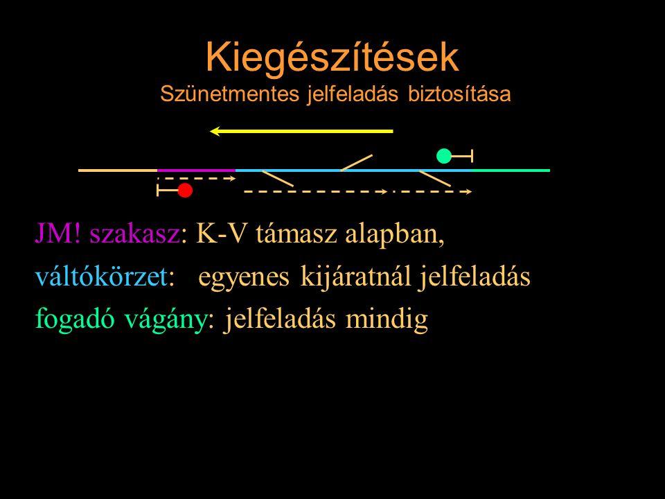 Kiegészítések Szünetmentes jelfeladás biztosítása JM! szakasz: K-V támasz alapban, váltókörzet: egyenes kijáratnál jelfeladás fogadó vágány: jelfeladá
