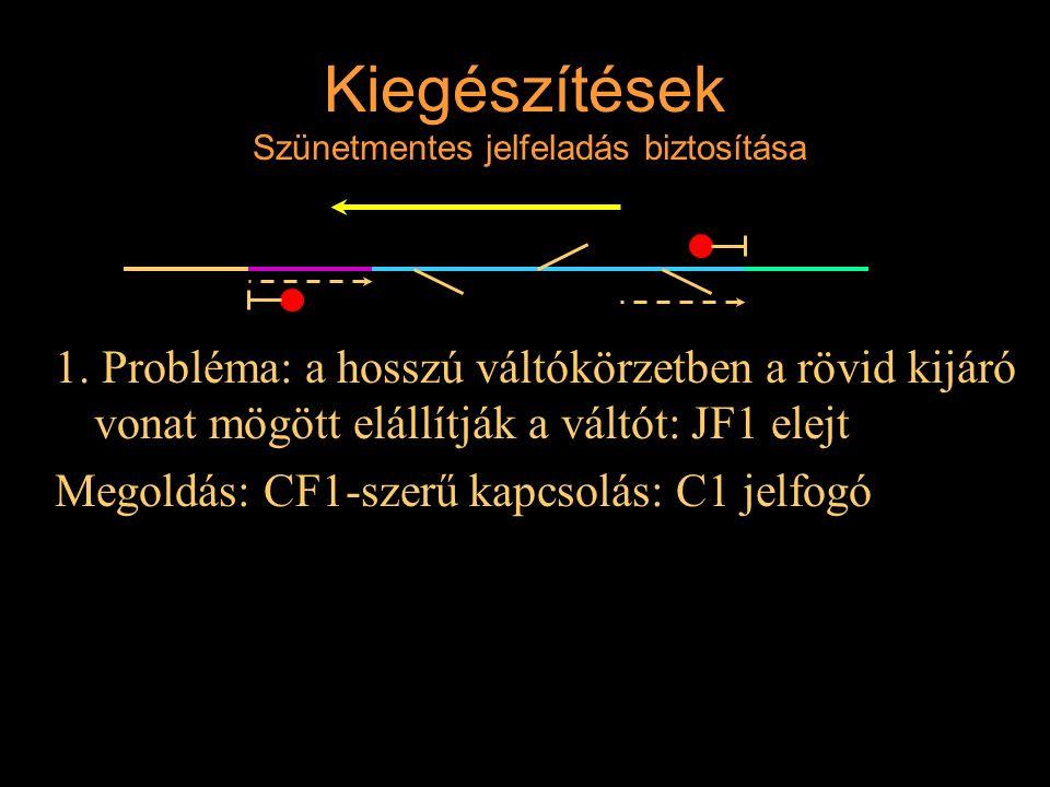 Kiegészítések Szünetmentes jelfeladás biztosítása 1. Probléma: a hosszú váltókörzetben a rövid kijáró vonat mögött elállítják a váltót: JF1 elejt Mego