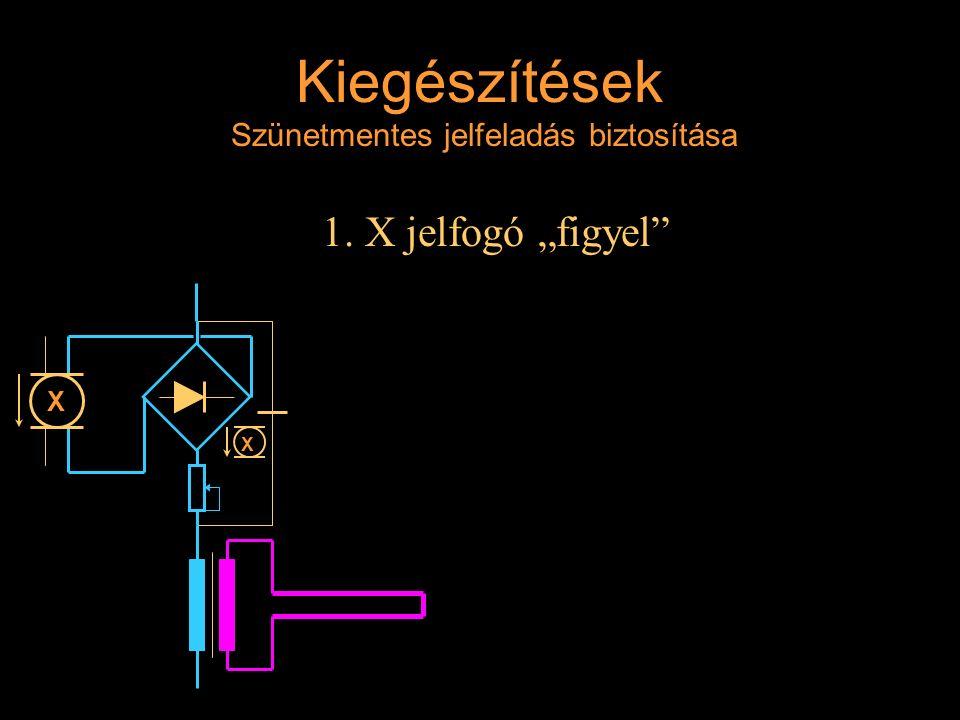 """Kiegészítések Szünetmentes jelfeladás biztosítása 1. X jelfogó """"figyel"""" Rétlaki Győző: D-55 állomás_E X X"""