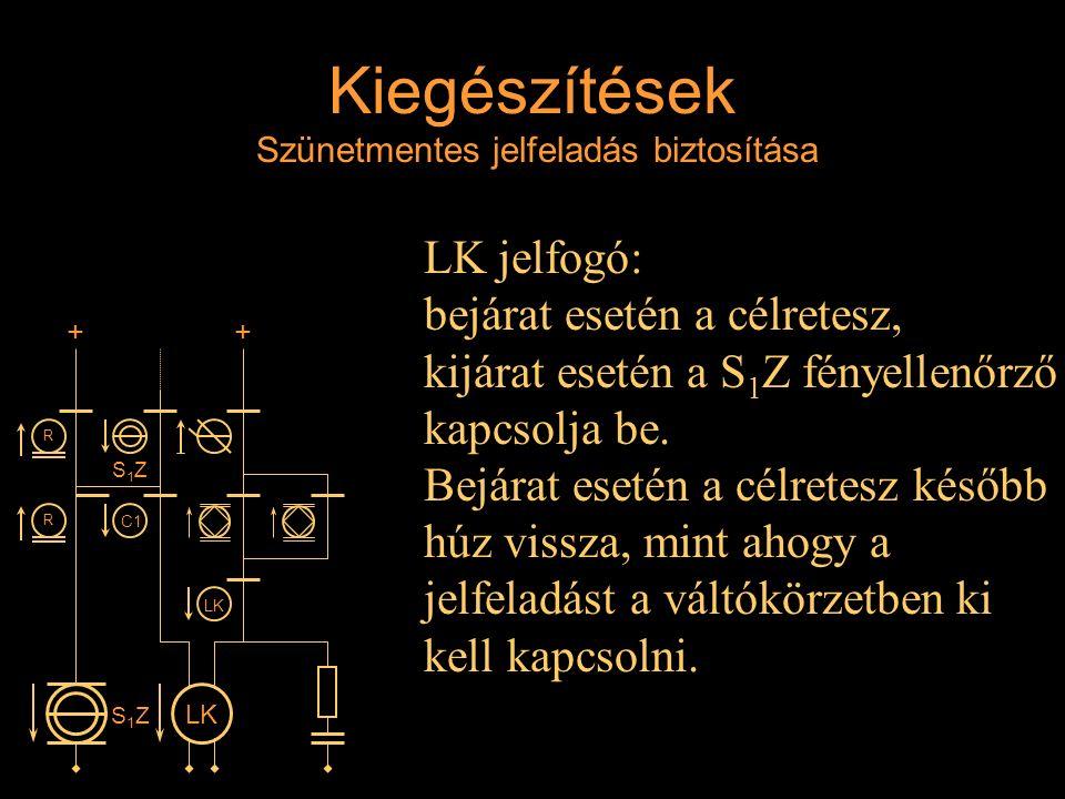 Kiegészítések Szünetmentes jelfeladás biztosítása LK jelfogó: bejárat esetén a célretesz, kijárat esetén a S 1 Z fényellenőrző kapcsolja be. Bejárat e