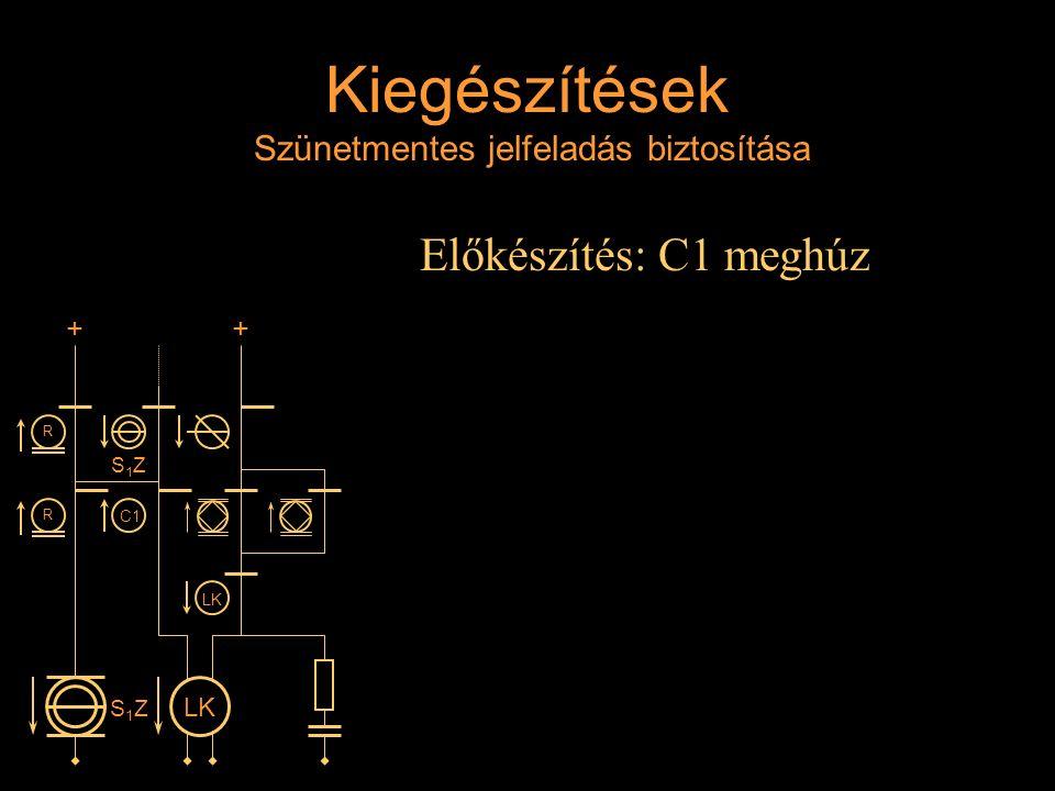 Kiegészítések Szünetmentes jelfeladás biztosítása Előkészítés: C1 meghúz Rétlaki Győző: D-55 állomás_E ++ S1ZS1Z R R C1 LK S1ZS1Z