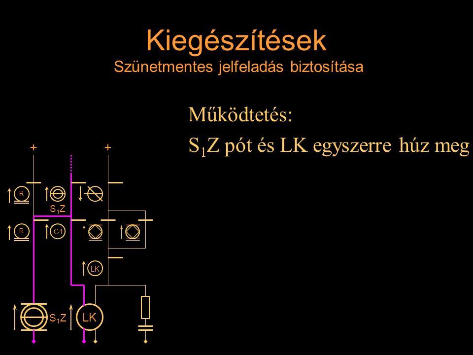 Kiegészítések Szünetmentes jelfeladás biztosítása Működtetés: S 1 Z pót és LK egyszerre húz meg Rétlaki Győző: D-55 állomás_E ++ S1ZS1Z R R C1 LK S1ZS