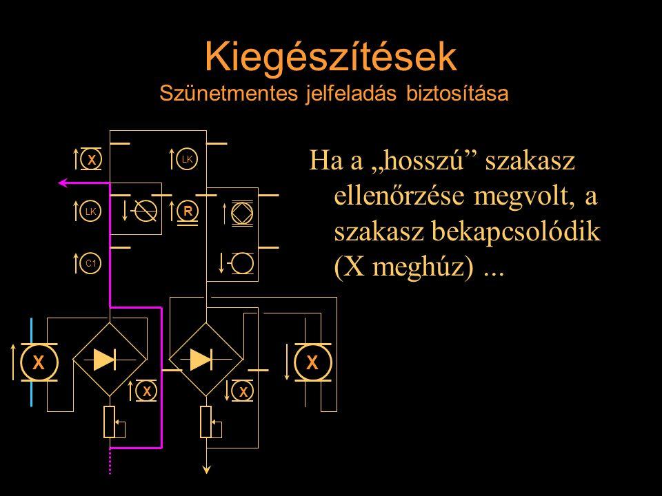 """Kiegészítések Szünetmentes jelfeladás biztosítása Ha a """"hosszú"""" szakasz ellenőrzése megvolt, a szakasz bekapcsolódik (X meghúz)... Rétlaki Győző: D-55"""